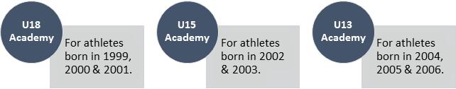 HV Academy